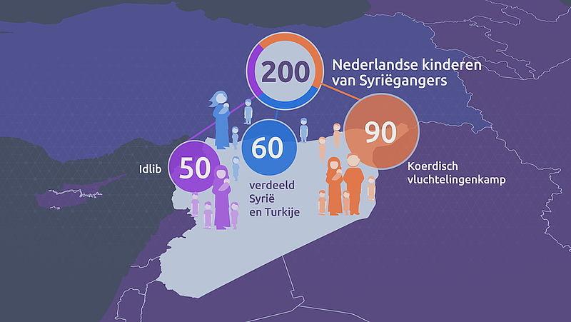 Nederlandse kinderen in Syrië