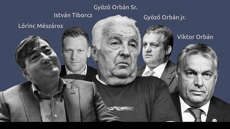 Orban familie