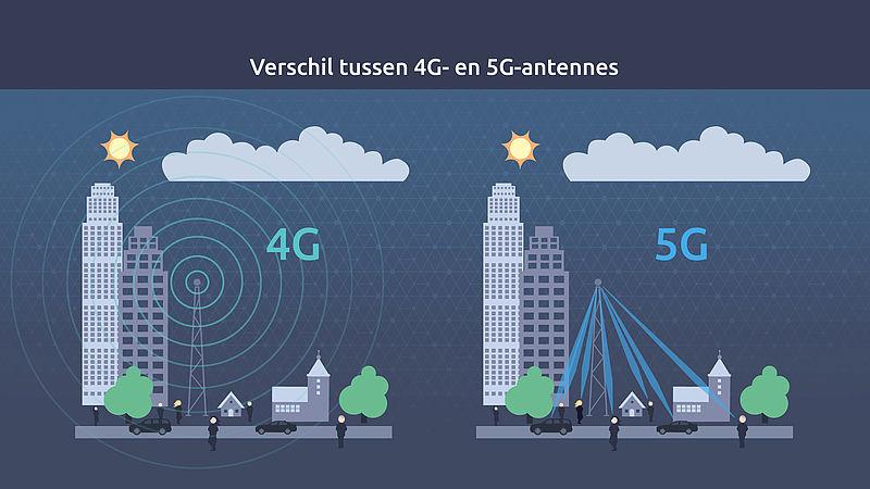 Dit is het verschil tussen 4G en 5G zendmasten